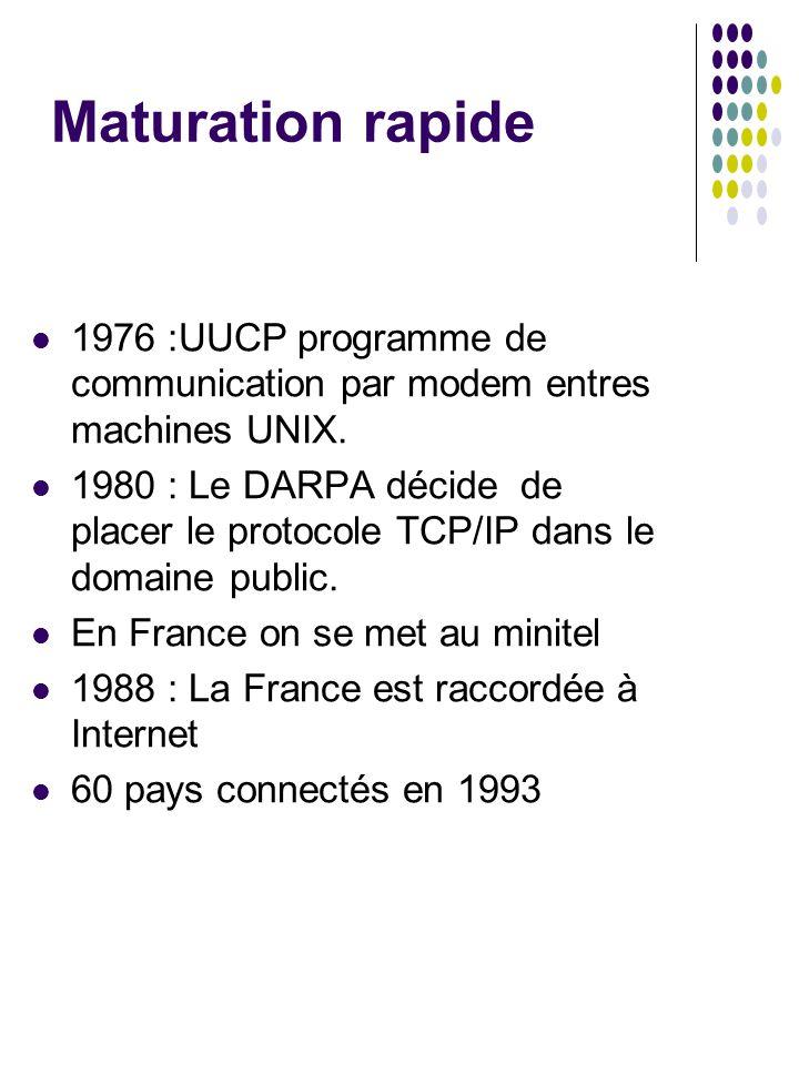 Maturation rapide 1976 :UUCP programme de communication par modem entres machines UNIX. 1980 : Le DARPA décide de placer le protocole TCP/IP dans le d