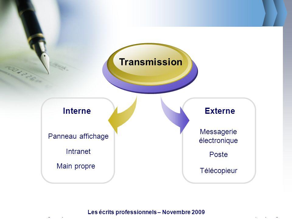 www.themegallery.comCompany Logo Interne Transmission Externe Panneau affichage Intranet Messagerie électronique Poste Télécopieur Main propre Les écr