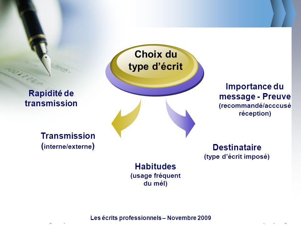 www.themegallery.comCompany Logo Rapidité de transmission Choix du type décrit Habitudes (usage fréquent du mél) Transmission ( interne/externe ) Dest