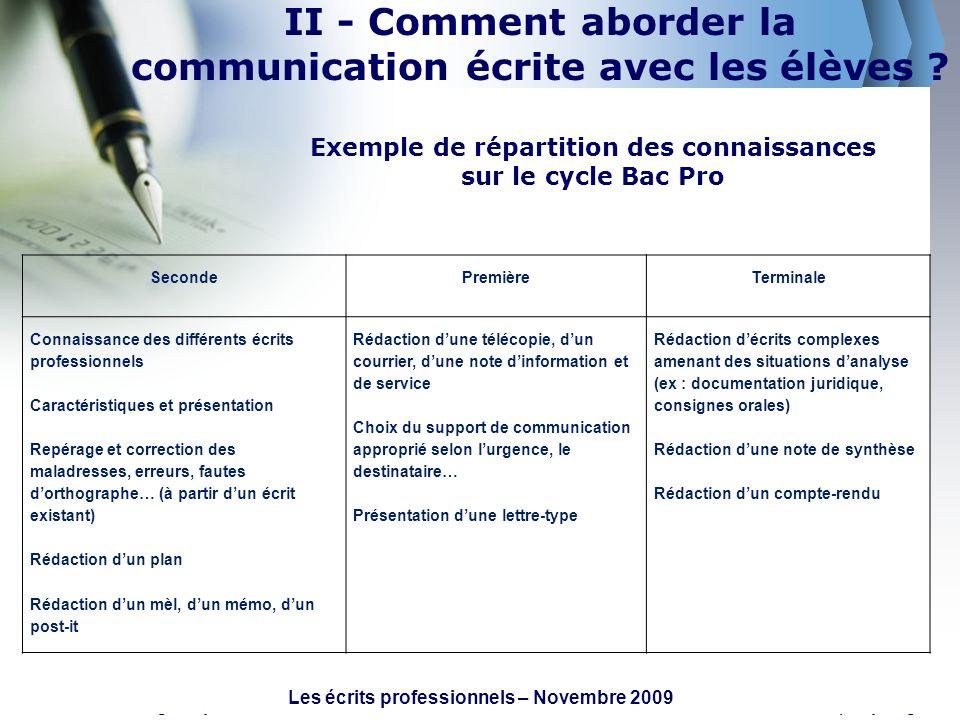 Exemple de répartition des connaissances sur le cycle Bac Pro www.themegallery.comCompany Logo SecondePremièreTerminale Connaissance des différents éc