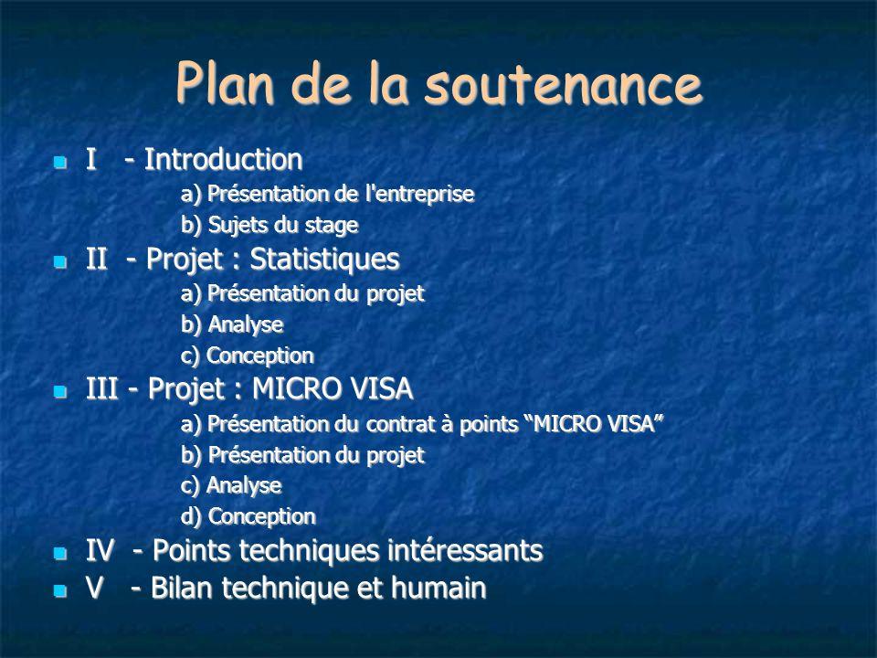 Plan de la soutenance I - Introduction I - Introduction a) Présentation de l'entreprise b) Sujets du stage II - Projet : Statistiques II - Projet : St