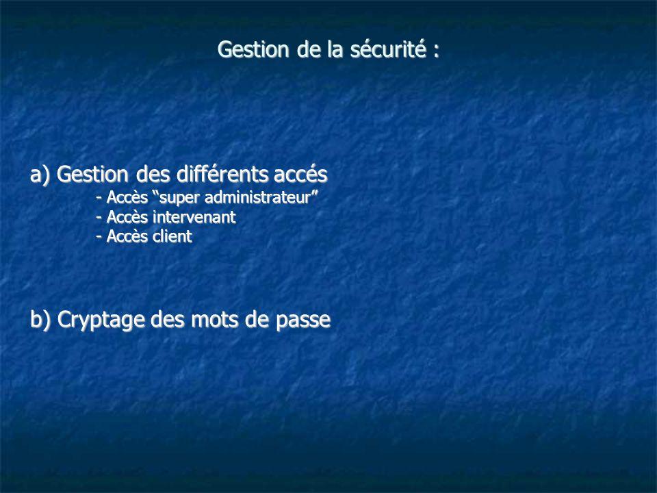 Gestion de la sécurité : a) Gestion des différents accés - Accès super administrateur - Accès intervenant - Accès client b) Cryptage des mots de passe
