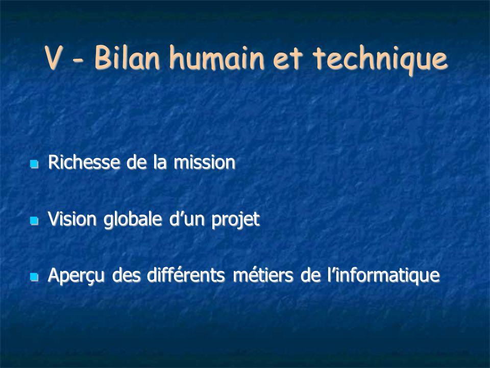 V - Bilan humain et technique Richesse de la mission Richesse de la mission Vision globale dun projet Vision globale dun projet Aperçu des différents