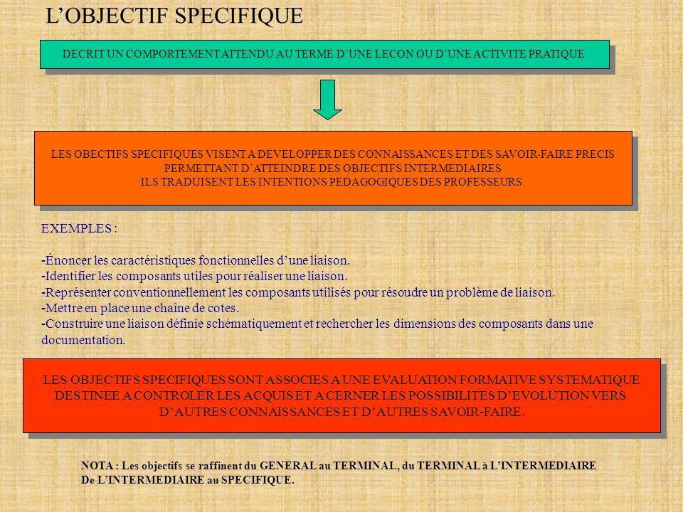 LES OBJECTIFS SPECIFIQUES SONT ASSOCIES A UNE EVALUATION FORMATIVE SYSTEMATIQUE DESTINEE A CONTROLER LES ACQUIS ET A CERNER LES POSSIBILITES DEVOLUTIO