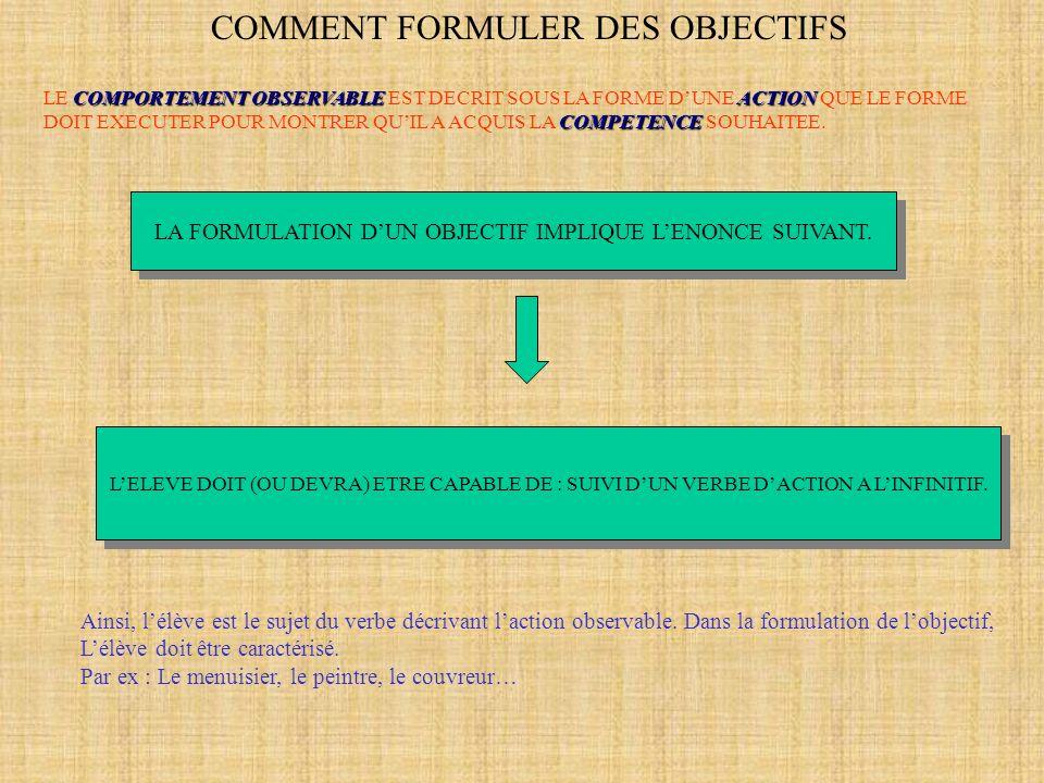 LA FORMULATION DUN OBJECTIF IMPLIQUE LENONCE SUIVANT. COMMENT FORMULER DES OBJECTIFS COMPORTEMENT OBSERVABLEACTION LE COMPORTEMENT OBSERVABLE EST DECR