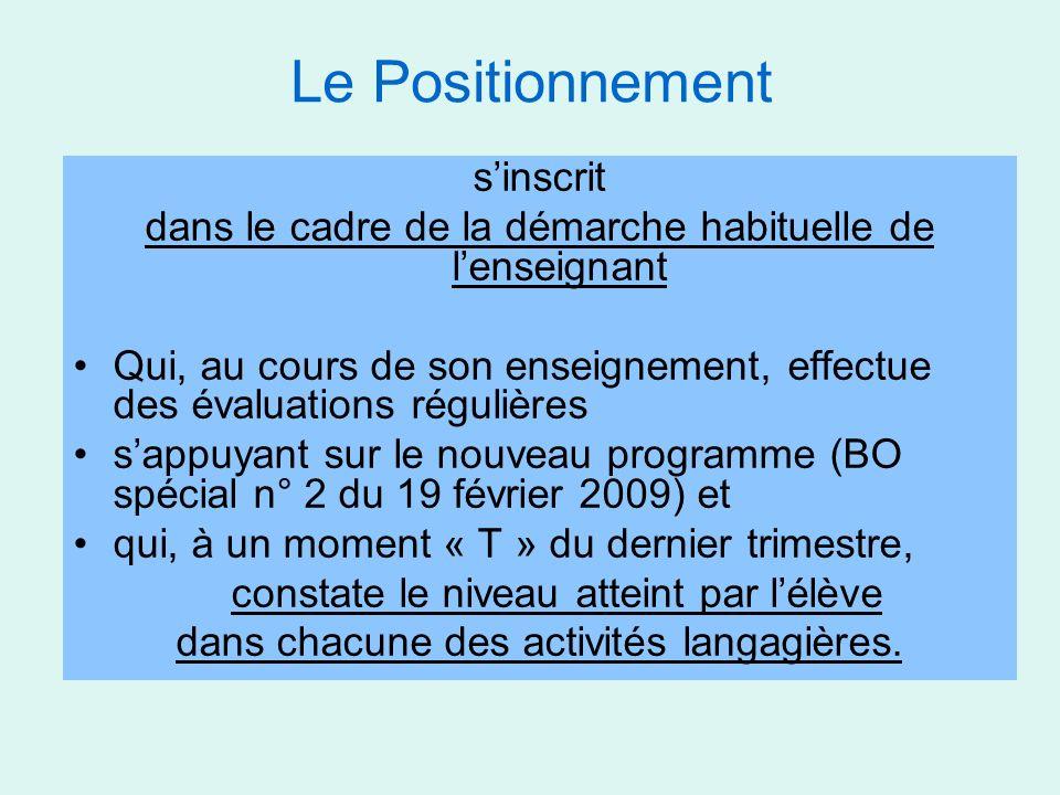 Le profil linguistique de lélève BO n°2 du 14 janvier 2010 Procédures: Grille permettant de définir le profil linguistique de lélève (annexe 1) Rappel des compétences-clés maîtrisées aux niveaux A1, A2, B1 du CECRL (annexe 2)
