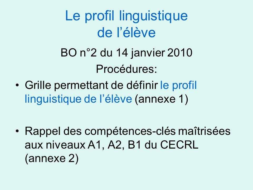Le profil linguistique de lélève Il sagit du niveau de compétence acquis par lélève par activités langagières Aucun niveau dexigibilité nest visé spécifiquement, contrairement à ce qui se passe au DNB où le niveau A2 est requis De même, au baccalauréat professionnel, le niveau attendu est B1+ pour LV1 et B1 pour LV2