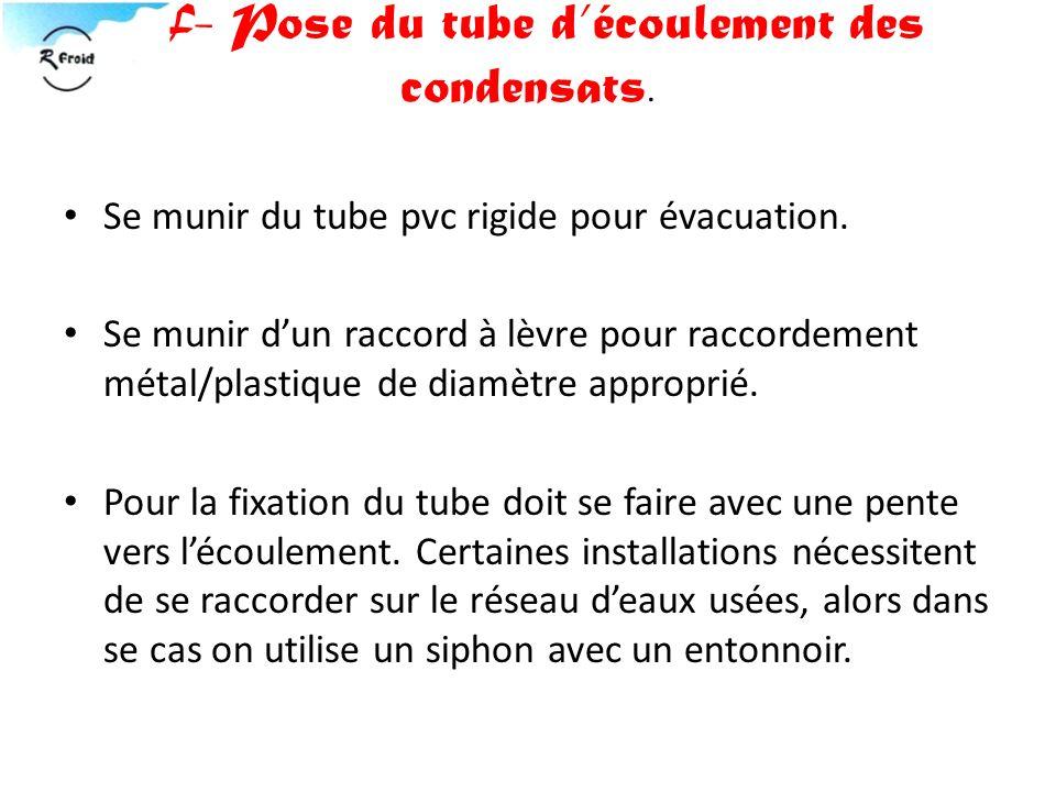 F- Pose du tube découlement des condensats. Se munir du tube pvc rigide pour évacuation. Se munir dun raccord à lèvre pour raccordement métal/plastiqu