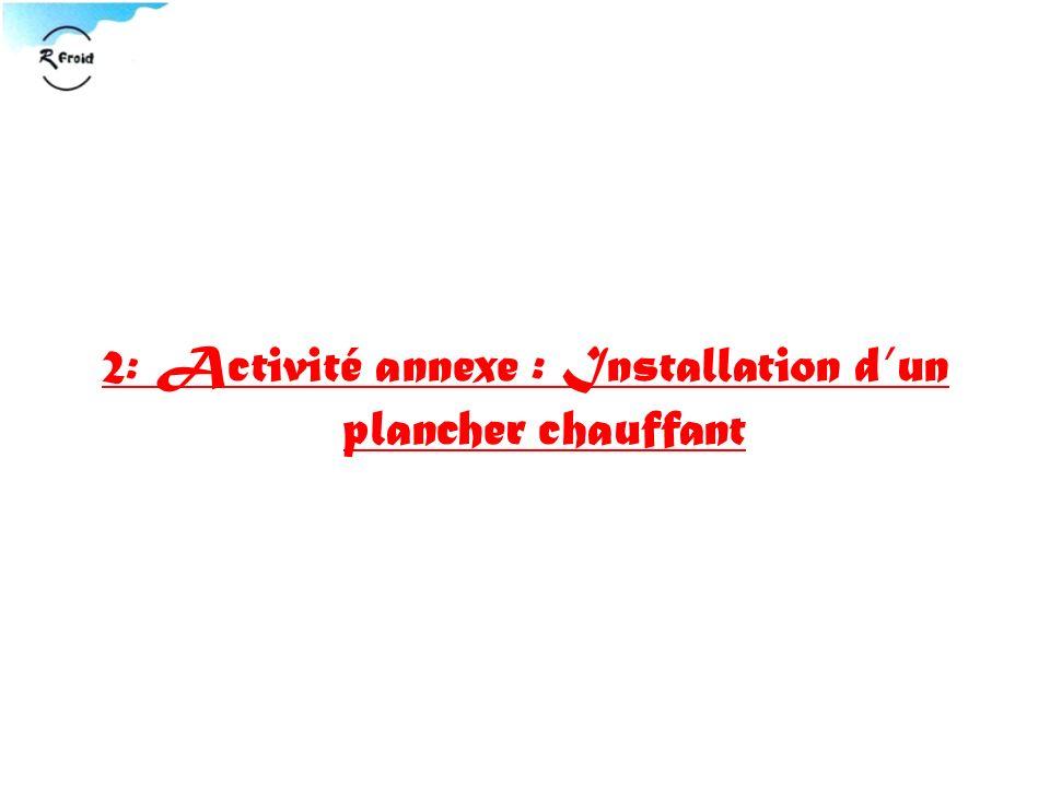 2: Activité annexe : Installation dun plancher chauffant