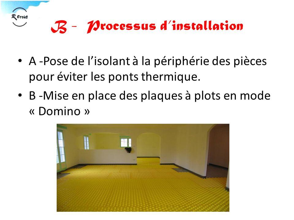 B - Processus dinstallation A -Pose de lisolant à la périphérie des pièces pour éviter les ponts thermique. B -Mise en place des plaques à plots en mo