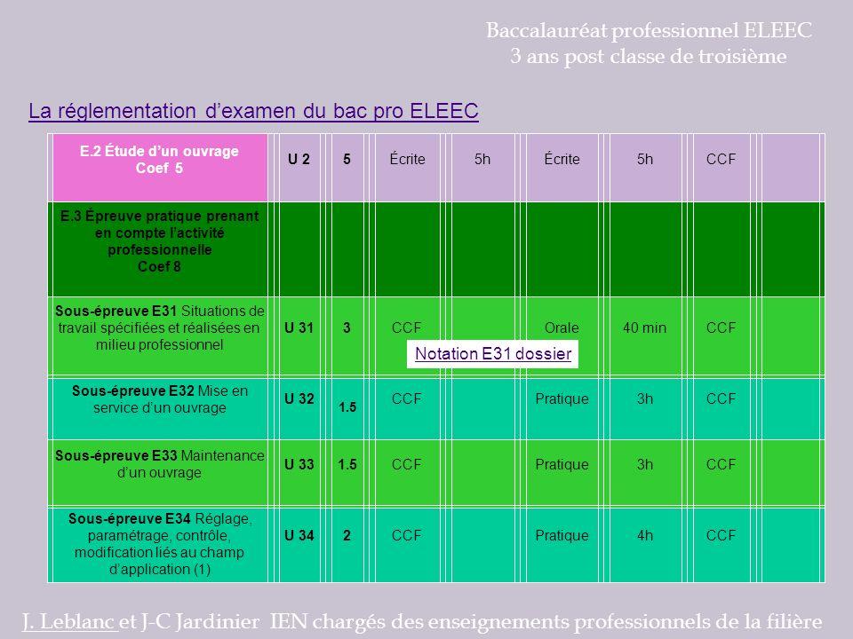 Baccalauréat professionnel ELEEC 3 ans post classe de troisième J. Leblanc et J-C Jardinier IEN chargés des enseignements professionnels de la filière