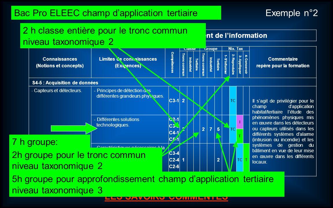 Journées dinformation et danimation Bac Pro ELEEC (Électrotechnique Énergie Équipements Communicants). 10 LES SAVOIRS ASSOCIES LES SAVOIRS COMMENTES S