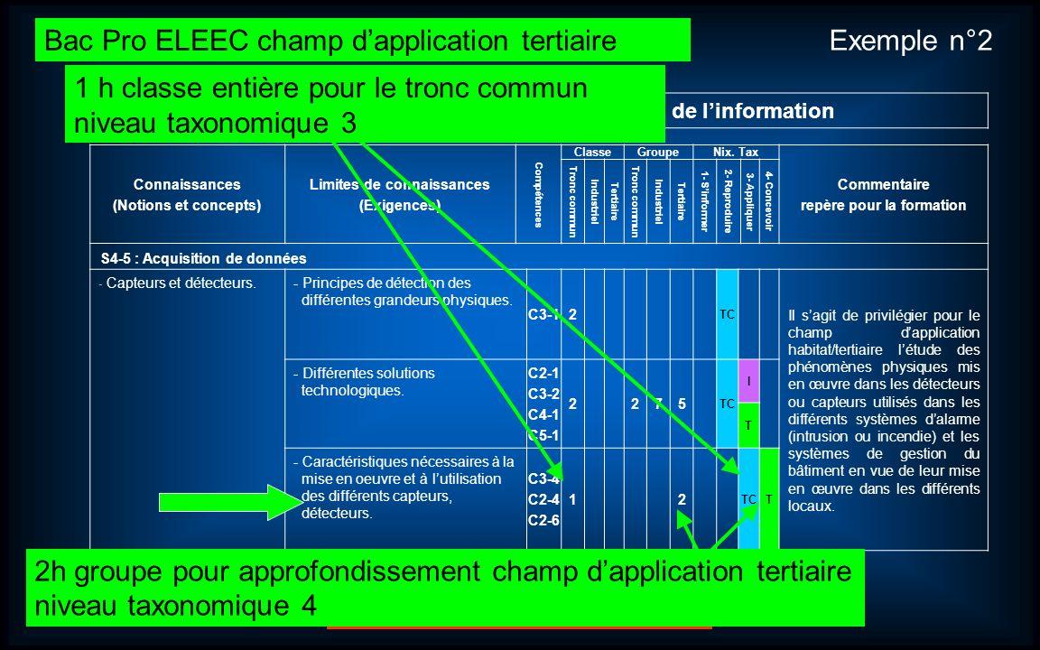 Journées dinformation et danimation Bac Pro ELEEC (Électrotechnique Énergie Équipements Communicants). 11 LES SAVOIRS ASSOCIES LES SAVOIRS COMMENTES S