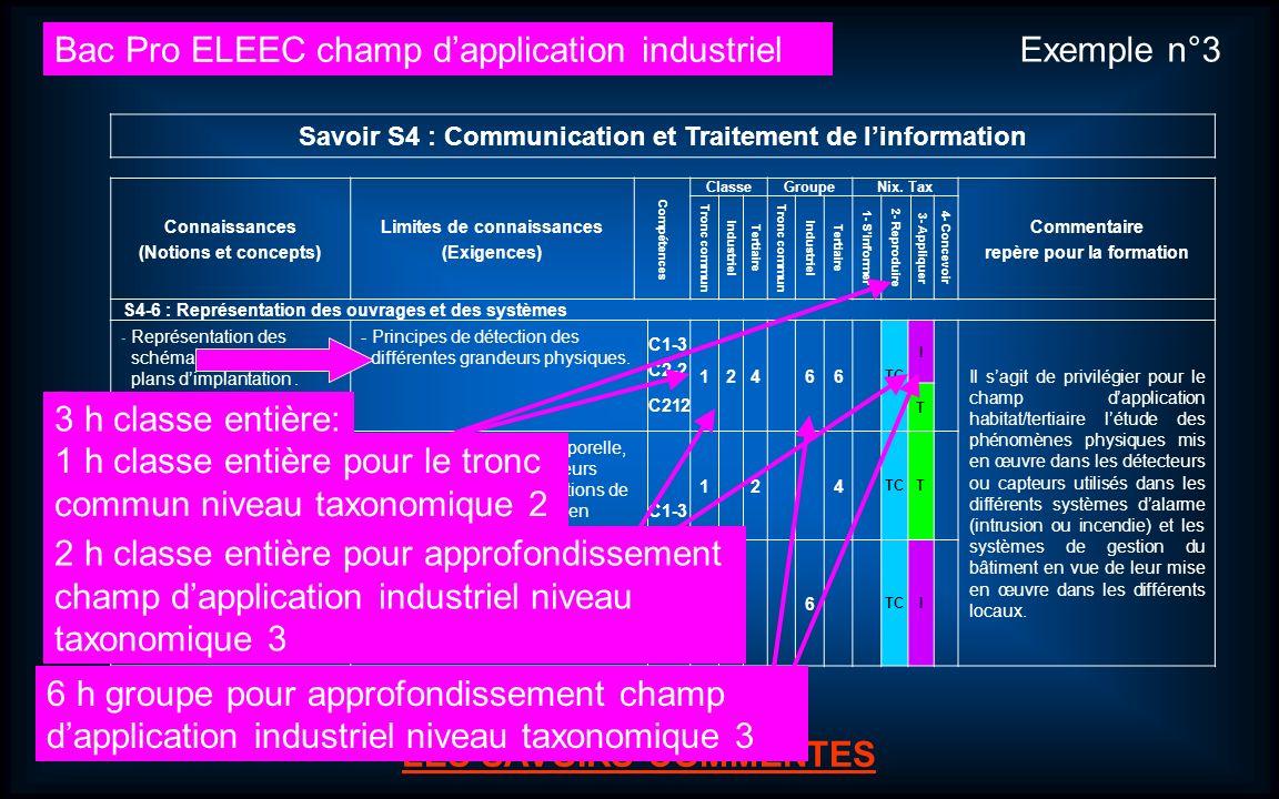 Journées dinformation et danimation Bac Pro ELEEC (Électrotechnique Énergie Équipements Communicants). 12 LES SAVOIRS ASSOCIES LES SAVOIRS COMMENTES S
