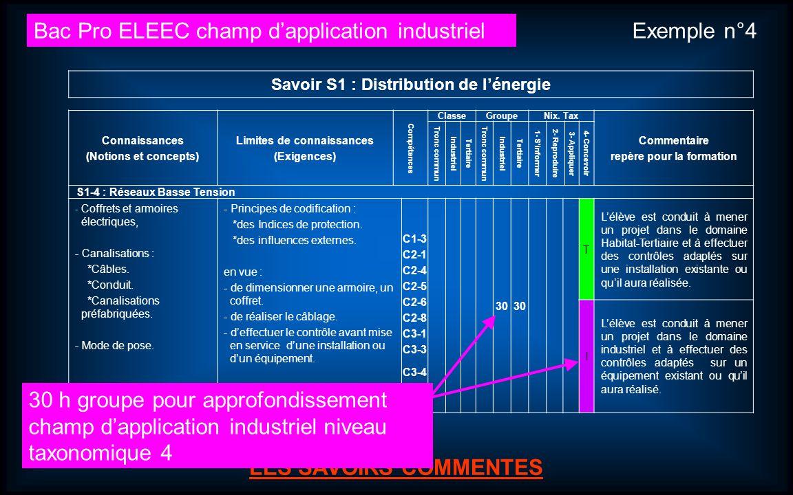 Journées dinformation et danimation Bac Pro ELEEC (Électrotechnique Énergie Équipements Communicants). 16 LES SAVOIRS ASSOCIES LES SAVOIRS COMMENTES S