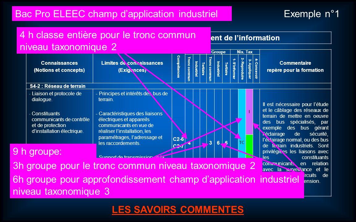 Journées dinformation et danimation Bac Pro ELEEC (Électrotechnique Énergie Équipements Communicants). 5 LES SAVOIRS ASSOCIES LES SAVOIRS COMMENTES Sa