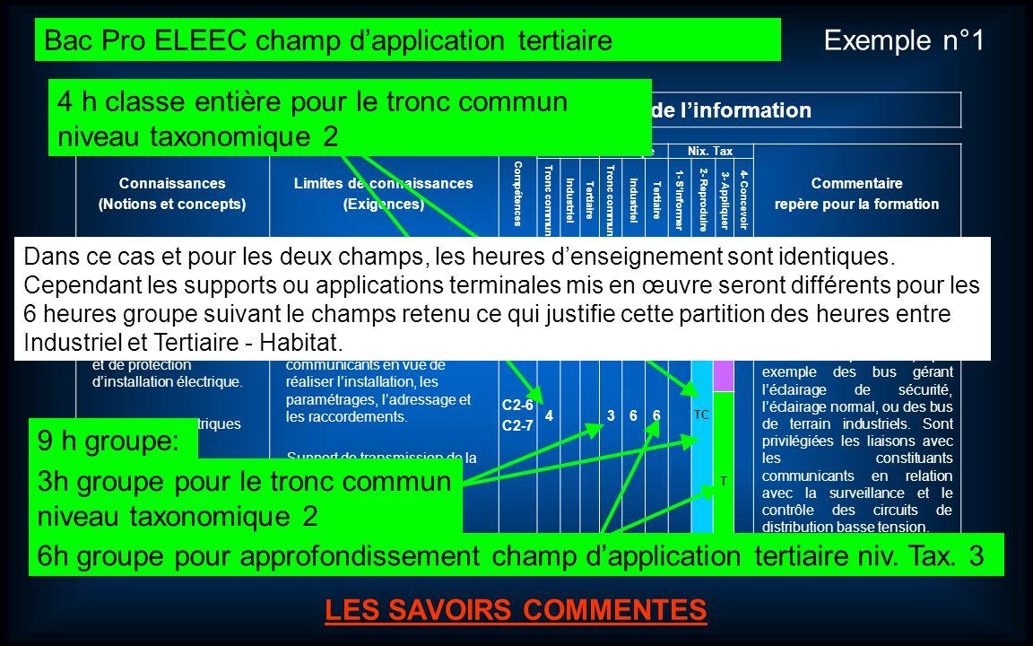 Journées dinformation et danimation Bac Pro ELEEC (Électrotechnique Énergie Équipements Communicants). 6 LES SAVOIRS ASSOCIES LES SAVOIRS COMMENTES Sa