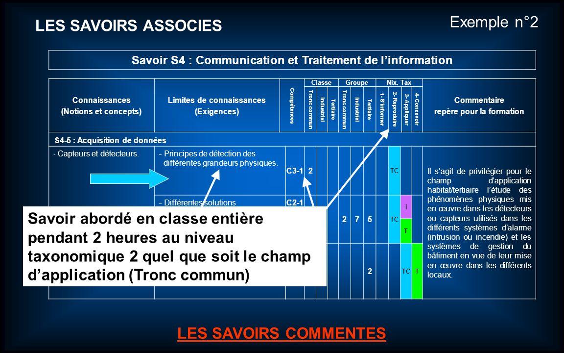 Journées dinformation et danimation Bac Pro ELEEC (Électrotechnique Énergie Équipements Communicants). 7 LES SAVOIRS ASSOCIES LES SAVOIRS COMMENTES Sa
