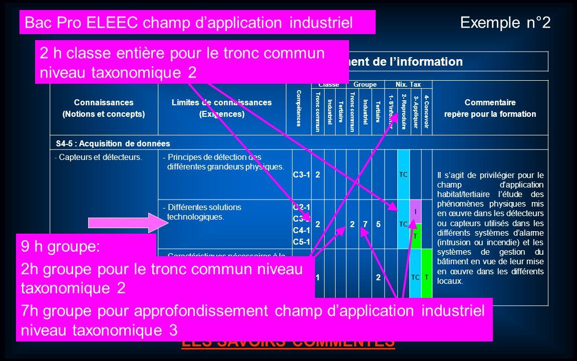 Journées dinformation et danimation Bac Pro ELEEC (Électrotechnique Énergie Équipements Communicants). 8 LES SAVOIRS ASSOCIES LES SAVOIRS COMMENTES Sa