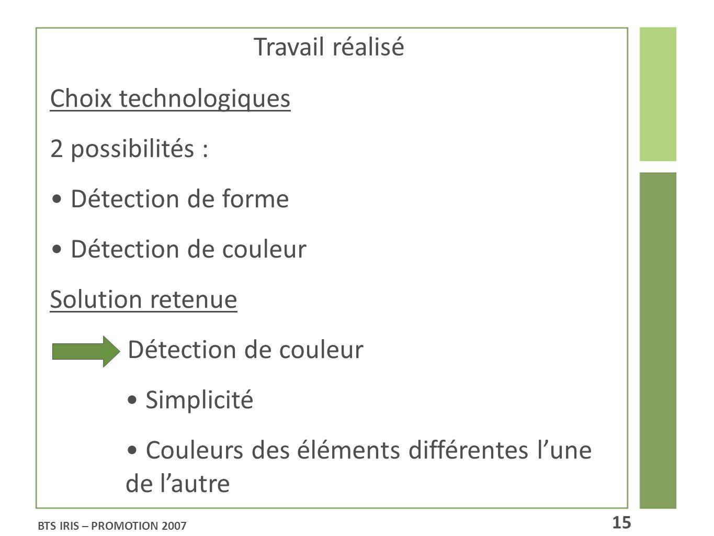 Travail réalisé Choix technologiques 2 possibilités : Détection de forme Détection de couleur Solution retenue Détection de couleur Simplicité Couleur