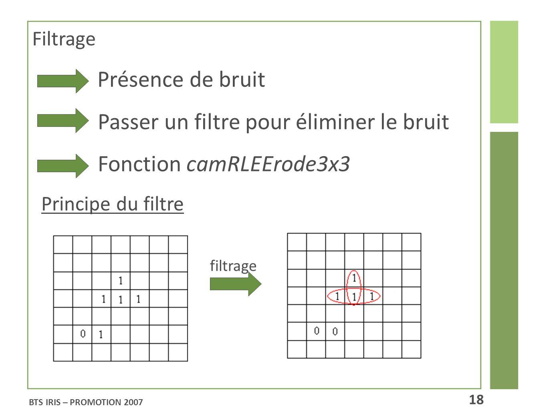 Filtrage Présence de bruit Passer un filtre pour éliminer le bruit Fonction camRLEErode3x3 Principe du filtre filtrage BTS IRIS – PROMOTION 2007 18