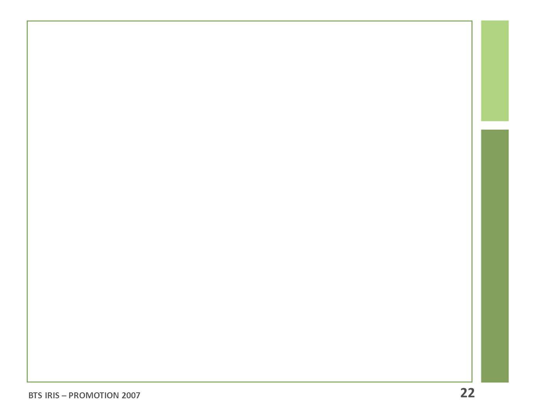BTS IRIS – PROMOTION 2007 22