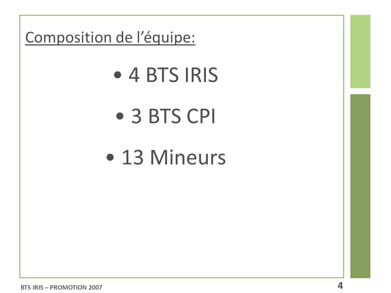 Composition de léquipe: 4 BTS IRIS 3 BTS CPI 13 Mineurs BTS IRIS – PROMOTION 2007 4