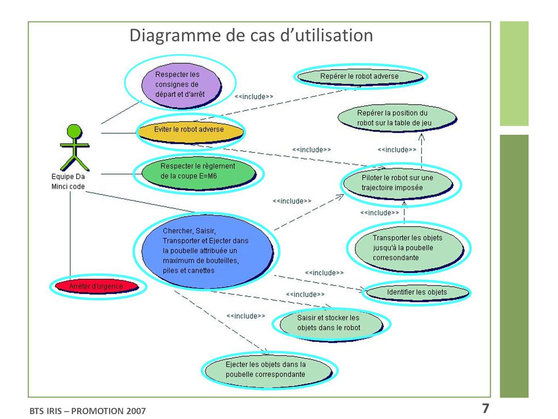 Diagramme de cas dutilisation BTS IRIS – PROMOTION 2007 7