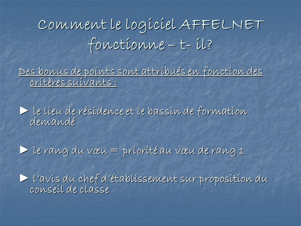 Comment le logiciel AFFELNET fonctionne – t- il? Des bonus de points sont attribués en fonction des critères suivants : le lieu de résidence et le bas