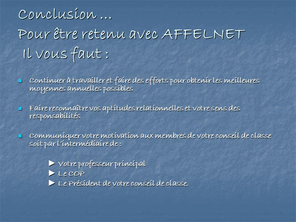 Conclusion … Pour être retenu avec AFFELNET Il vous faut : Continuer à travailler et faire des efforts pour obtenir les meilleures moyennes annuelles