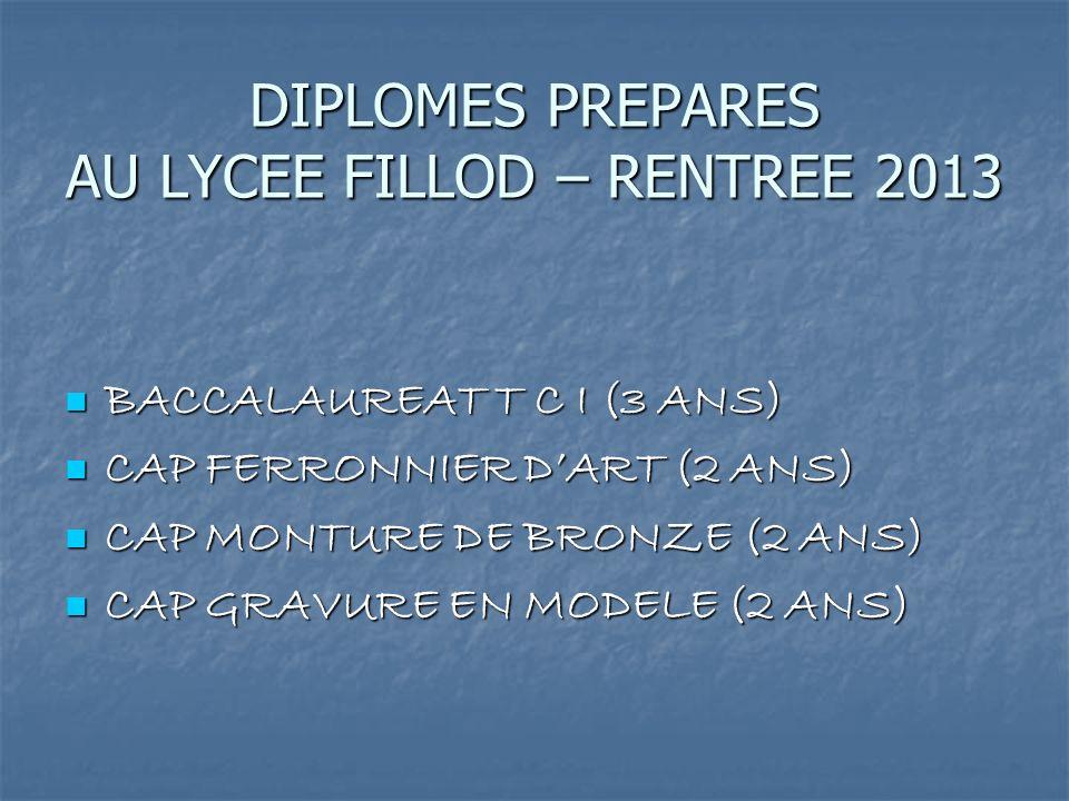 DIPLOMES PREPARES AU LYCEE FILLOD – RENTREE 2013 BACCALAUREAT T C I (3 ANS) BACCALAUREAT T C I (3 ANS) CAP FERRONNIER DART (2 ANS) CAP FERRONNIER DART