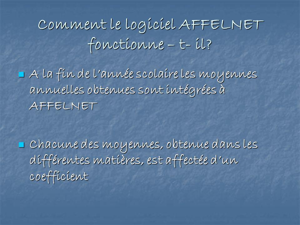 Comment le logiciel AFFELNET fonctionne – t- il? A la fin de lannée scolaire les moyennes annuelles obtenues sont intégrées à AFFELNET A la fin de lan