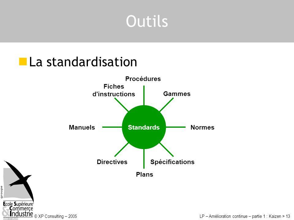 © XP Consulting – 2005LP – Amélioration continue – partie 1 : Kaizen > 13 Outils La standardisation Standards Procédures Gammes Normes Spécifications