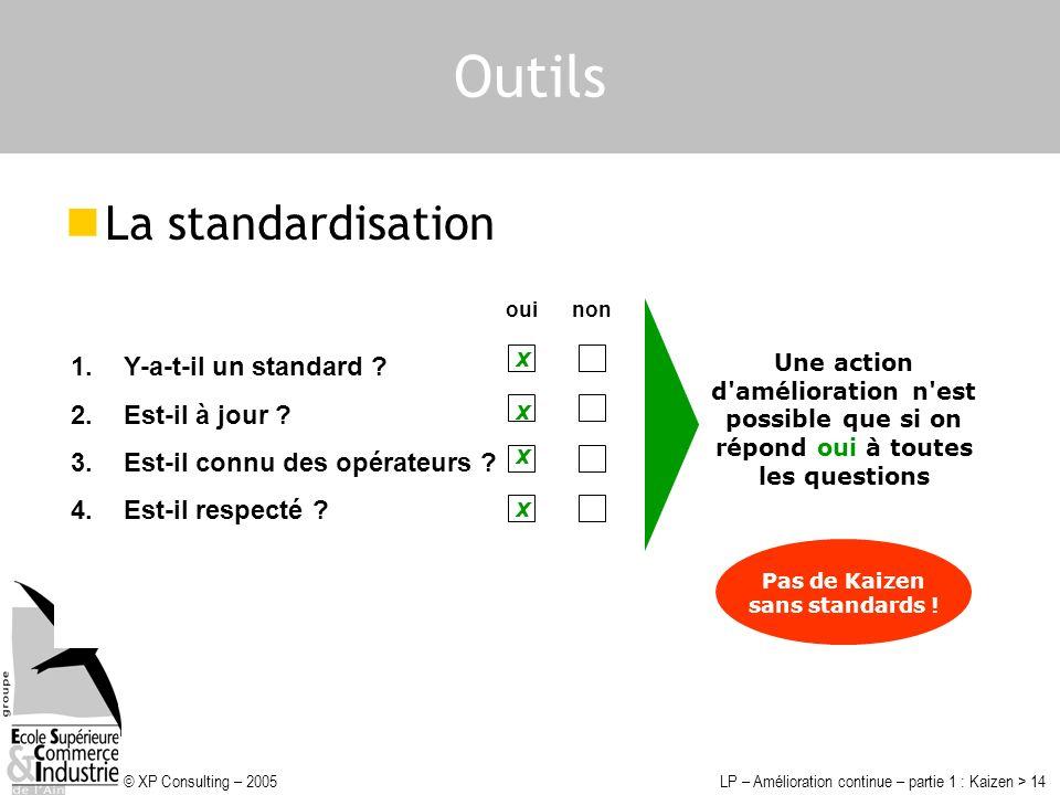 © XP Consulting – 2005LP – Amélioration continue – partie 1 : Kaizen > 14 Outils La standardisation 1.Y-a-t-il un standard ? 2.Est-il à jour ? 3.Est-i
