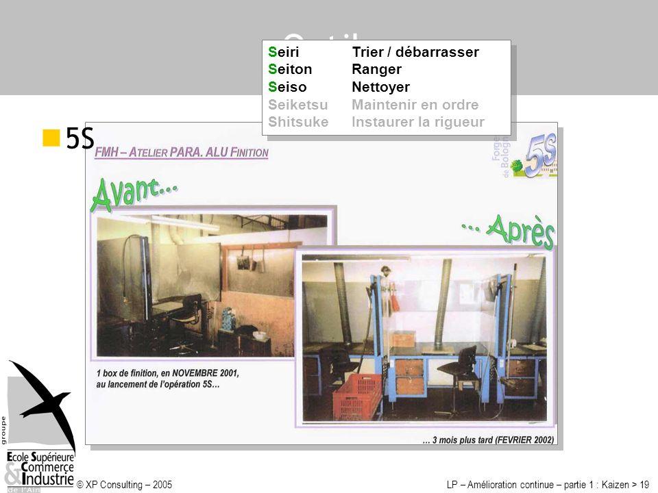© XP Consulting – 2005LP – Amélioration continue – partie 1 : Kaizen > 19 Outils SeiriTrier / débarrasser SeitonRanger SeisoNettoyer SeiketsuMaintenir