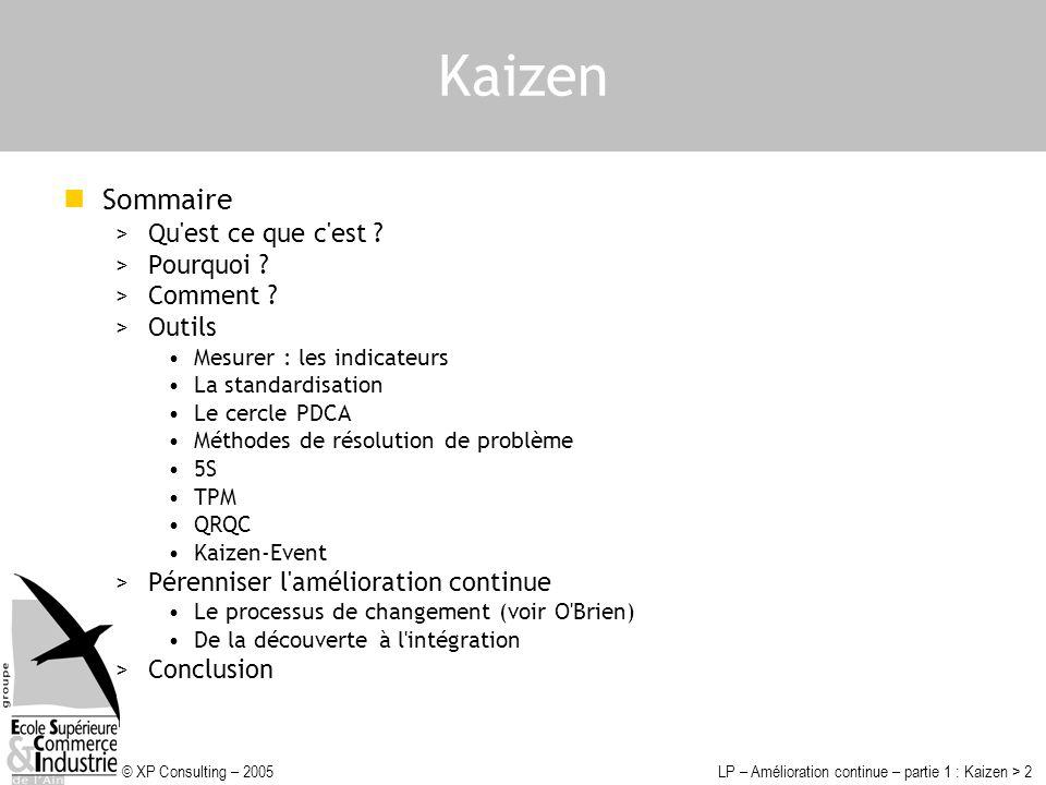 © XP Consulting – 2005LP – Amélioration continue – partie 1 : Kaizen > 33 Pérenniser l amélioration continue De la découverte à l intégration… Personnes impliquées PérimètreResponsa- bilités IndicateursPilotagePerformance Niveau I Découverte Quelques personnes (cadres) sensibilisés à la démarche.