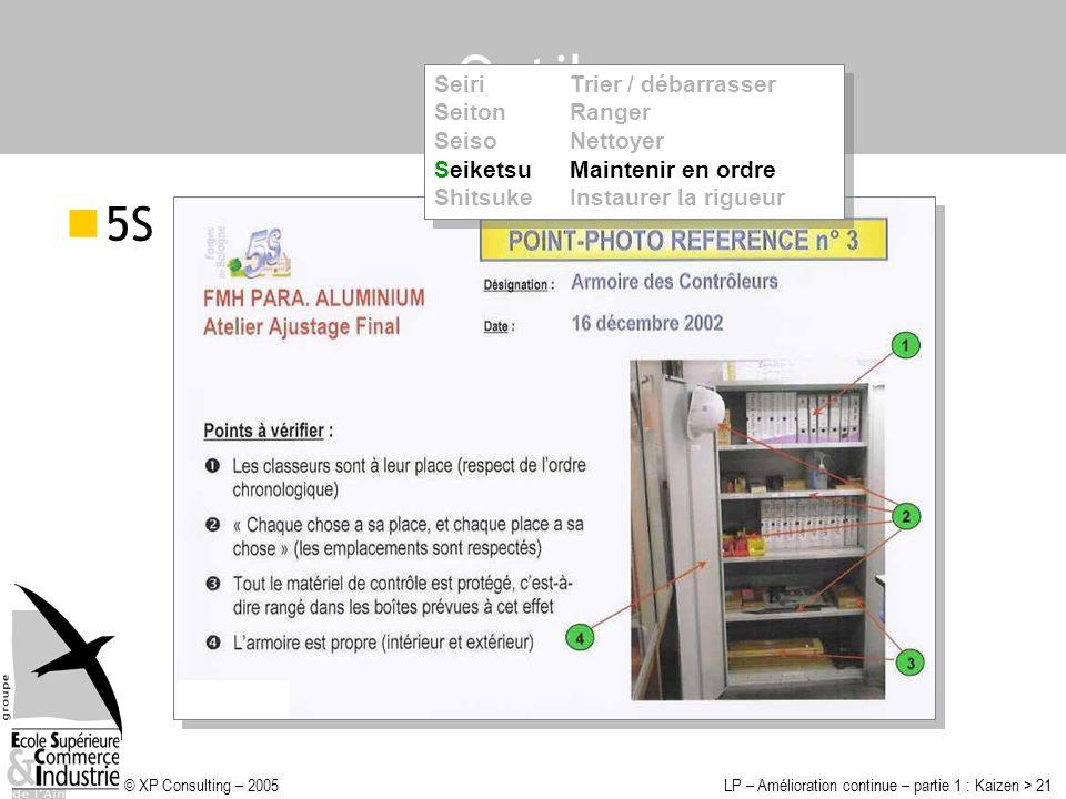 © XP Consulting – 2005LP – Amélioration continue – partie 1 : Kaizen > 21 Outils 5S SeiriTrier / débarrasser SeitonRanger SeisoNettoyer SeiketsuMainte