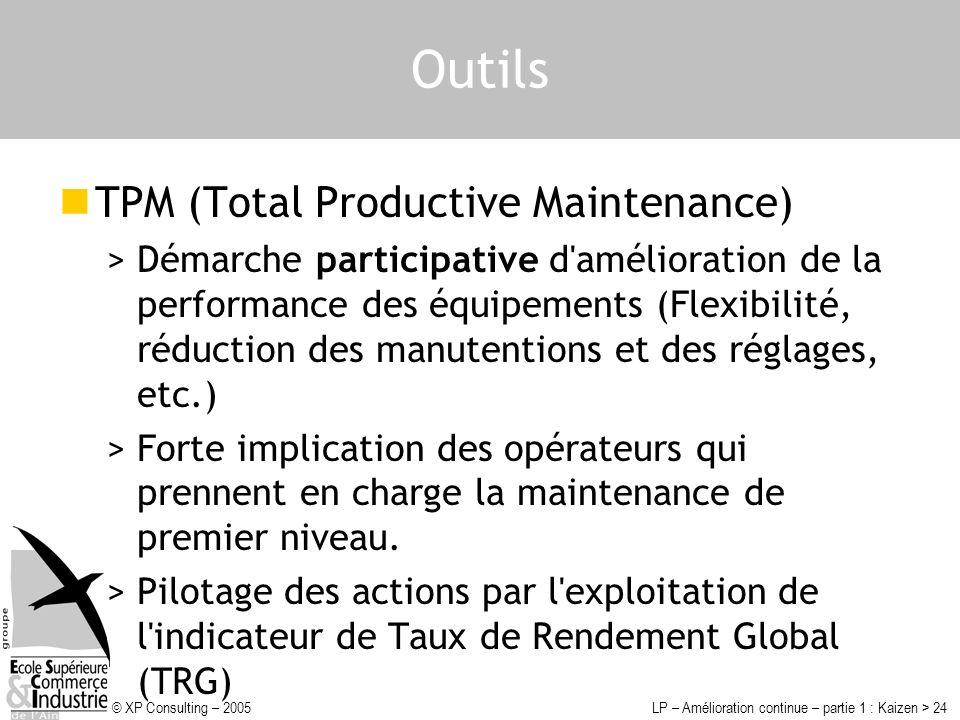 © XP Consulting – 2005LP – Amélioration continue – partie 1 : Kaizen > 24 Outils TPM (Total Productive Maintenance) >Démarche participative d'améliora