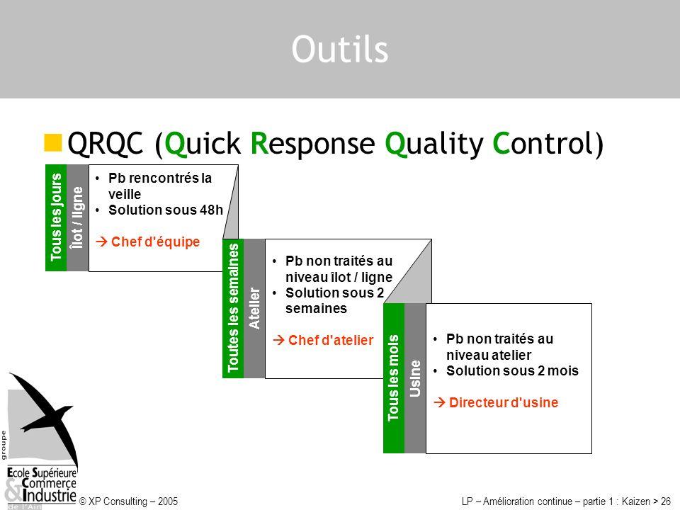 © XP Consulting – 2005LP – Amélioration continue – partie 1 : Kaizen > 26 Outils QRQC (Quick Response Quality Control) Tous les jours Îlot / ligne Pb