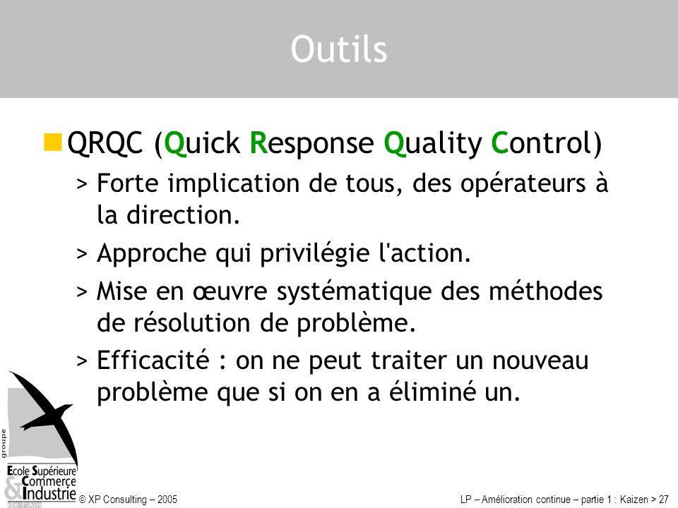 © XP Consulting – 2005LP – Amélioration continue – partie 1 : Kaizen > 27 Outils QRQC (Quick Response Quality Control) >Forte implication de tous, des