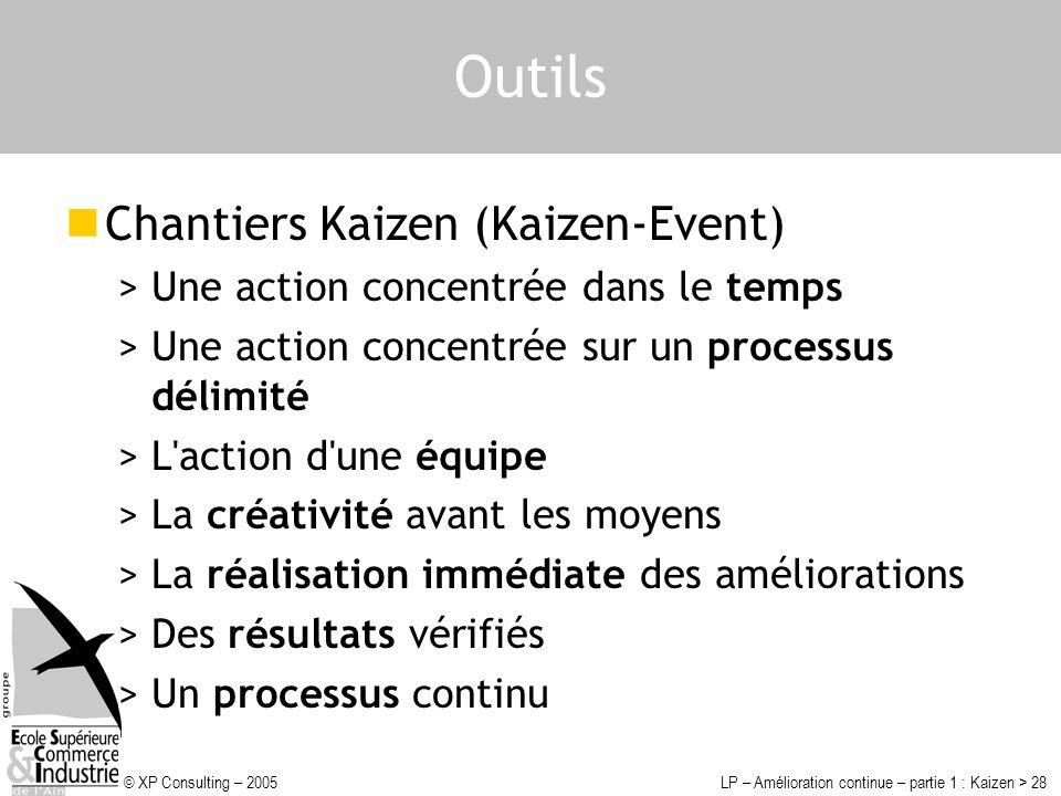 © XP Consulting – 2005LP – Amélioration continue – partie 1 : Kaizen > 28 Outils Chantiers Kaizen (Kaizen-Event) >Une action concentrée dans le temps