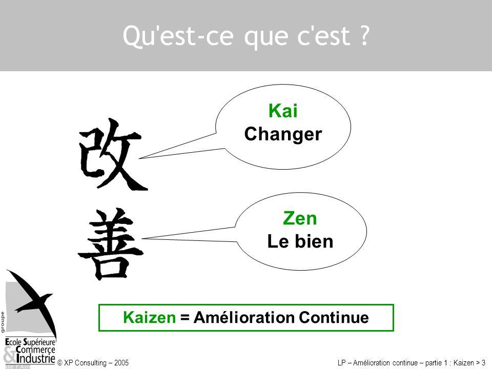 © XP Consulting – 2005LP – Amélioration continue – partie 1 : Kaizen > 3 Qu'est-ce que c'est ? Kaizen = Amélioration Continue Kai Changer Zen Le bien