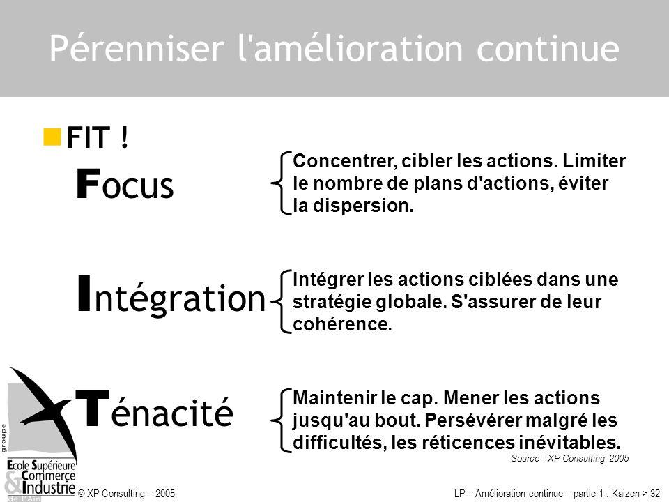 © XP Consulting – 2005LP – Amélioration continue – partie 1 : Kaizen > 32 Pérenniser l'amélioration continue FIT ! F ocus I ntégration T énacité Conce