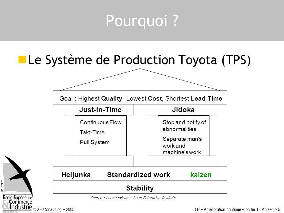 © XP Consulting – 2005LP – Amélioration continue – partie 1 : Kaizen > 5 Pourquoi ? Le Système de Production Toyota (TPS) Stability HeijunkaStandardiz