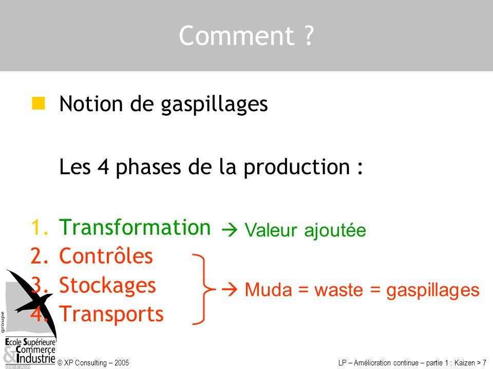 © XP Consulting – 2005LP – Amélioration continue – partie 1 : Kaizen > 7 Comment ? Notion de gaspillages Les 4 phases de la production : 1.Transformat