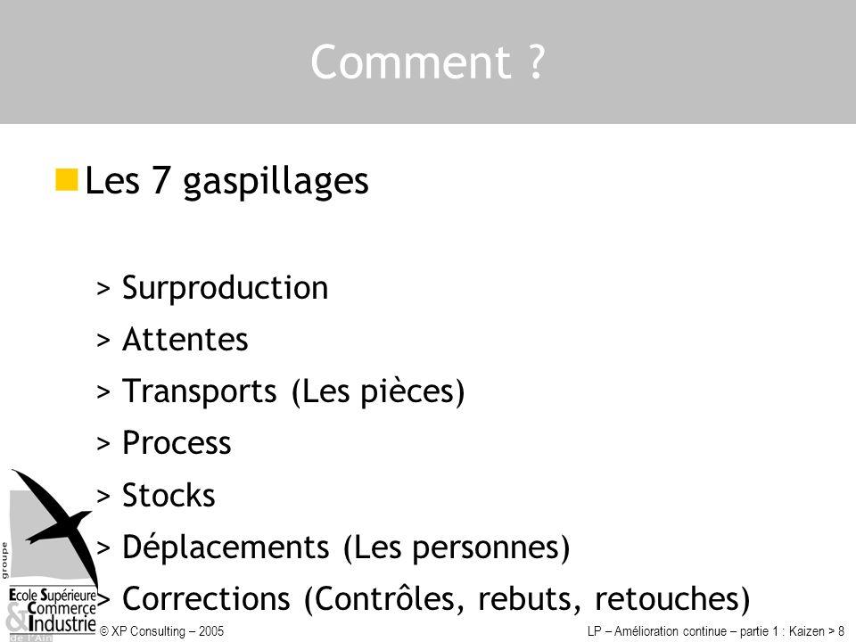 © XP Consulting – 2005LP – Amélioration continue – partie 1 : Kaizen > 8 Comment ? Les 7 gaspillages >Surproduction >Attentes >Transports (Les pièces)