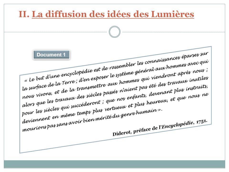 II. La diffusion des idées des Lumières Document 1