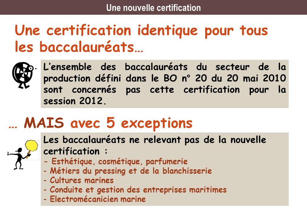 Une certification identique pour tous les baccalauréats… Lensemble des baccalauréats du secteur de la production défini dans le BO n° 20 du 20 mai 201