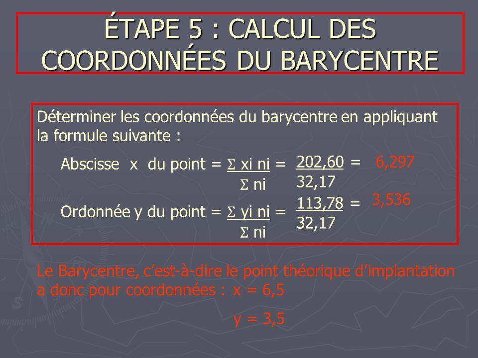 ÉTAPE 5 : CALCUL DES COORDONNÉES DU BARYCENTRE Déterminer les coordonnées du barycentre en appliquant la formule suivante : Abscisse x du point = Ʃ xi