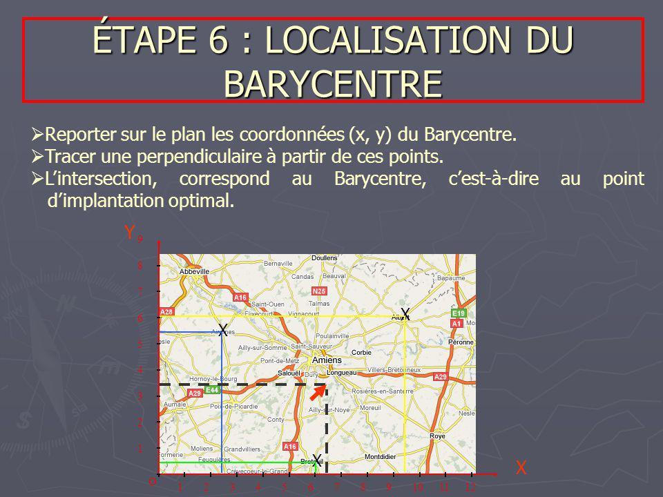 ÉTAPE 6 : LOCALISATION DU BARYCENTRE X X X 123456789101112 9 8 7 6 5 4 3 2 1 O Reporter sur le plan les coordonnées (x, y) du Barycentre. Tracer une p